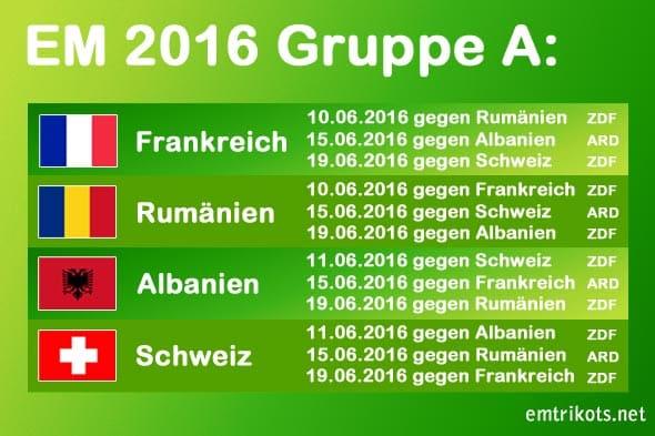 Die Schweiz spielt bei der EM-Endrunde in Gruppe A gegen Frankreich, Rumänien und Albanien.