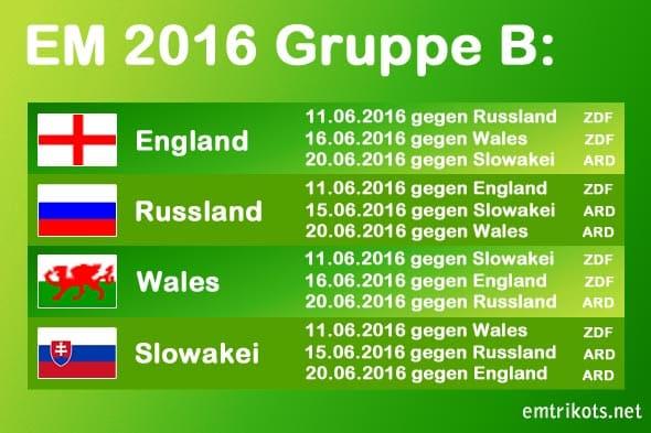 England spielt bei der EM-Endrunde in Gruppe B gegen Russland, Wales und die Slowakei.